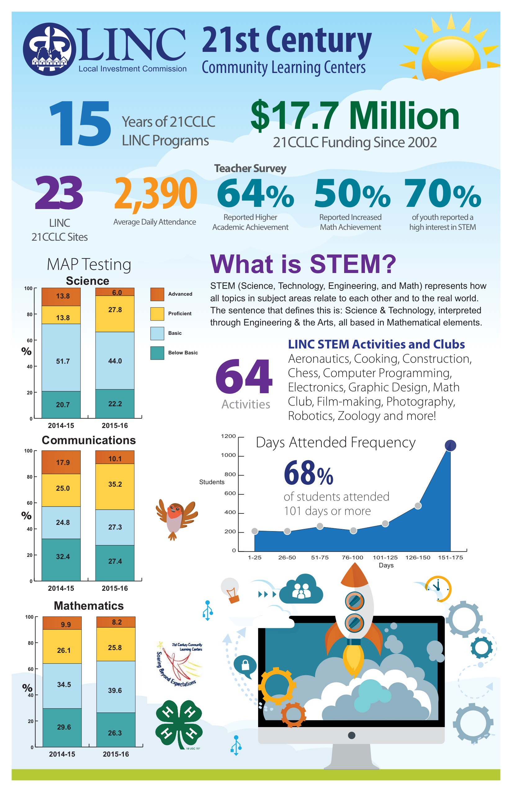 infographic-21c-20171204-11x17 copy 2.jpg