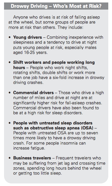 Source: www.drowsydriving.org
