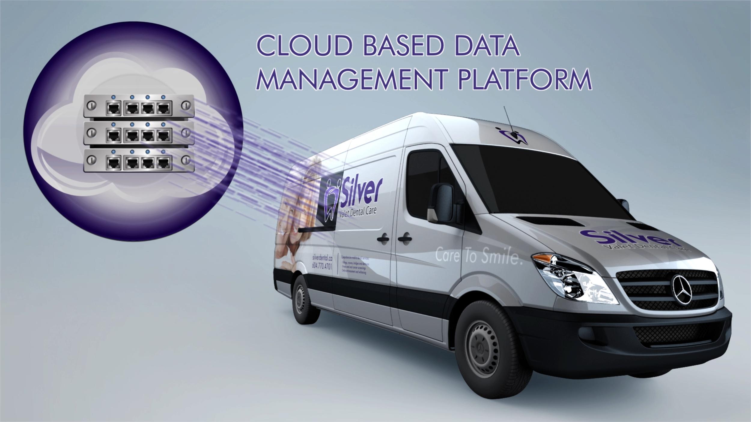 Cloud based data management platform