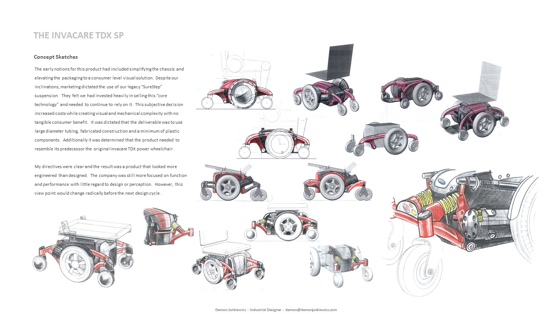 SP Ideation 1.jpg