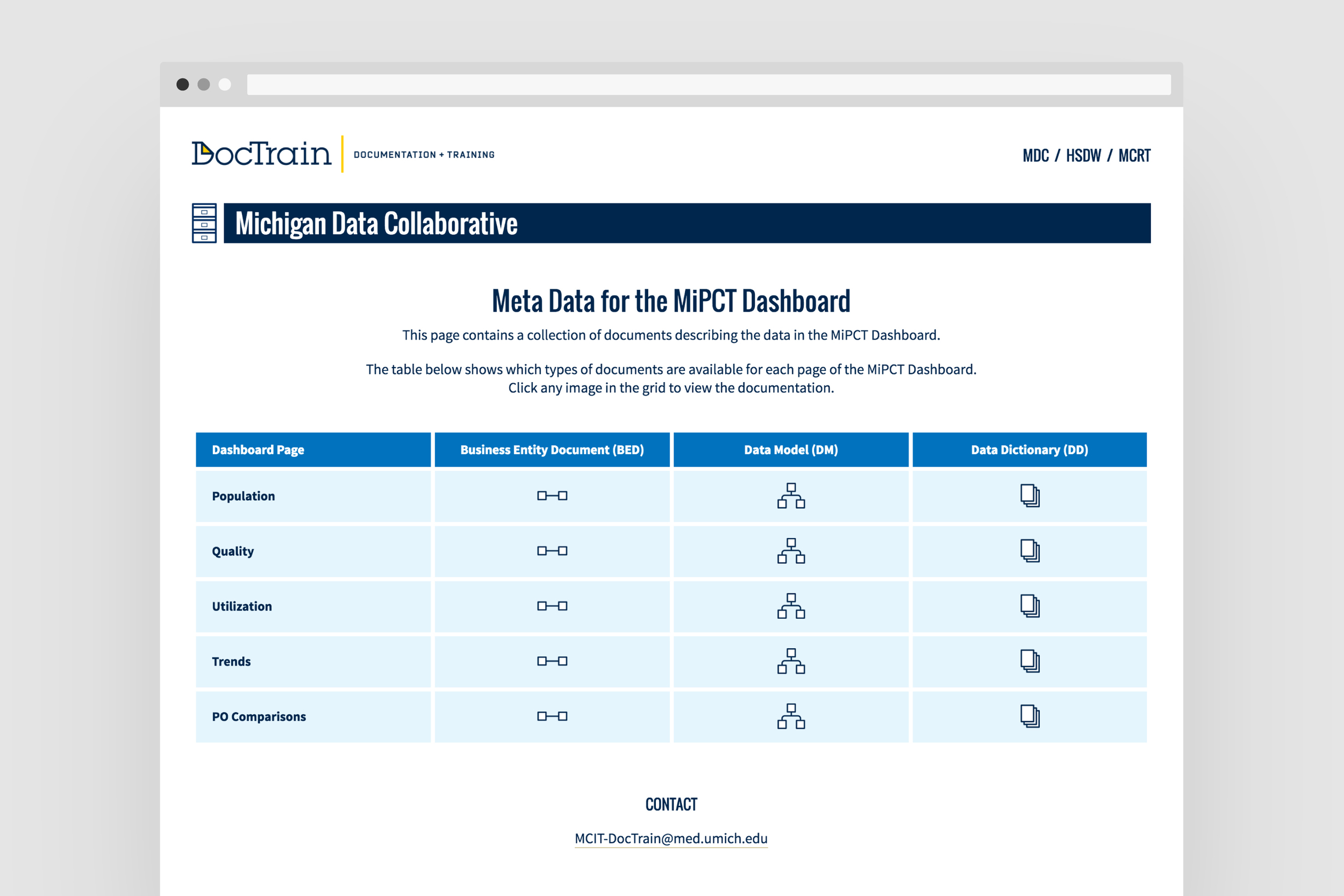 MiPCT_dashboard_metadata_3.jpg