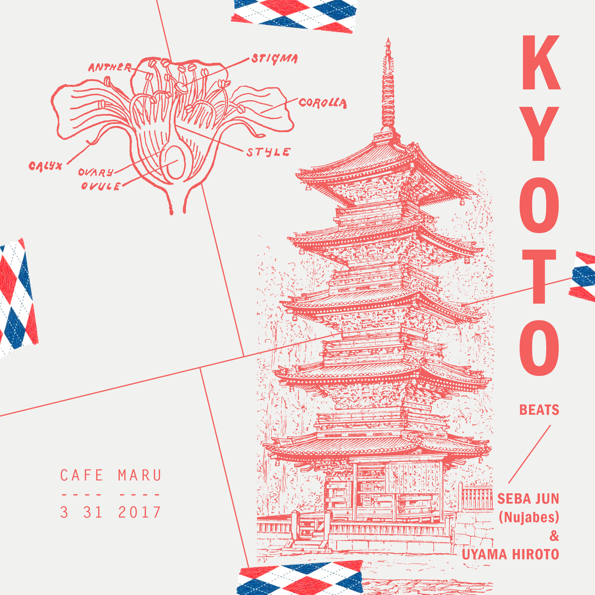 Kyoto (beats)  Apple Music Playlist