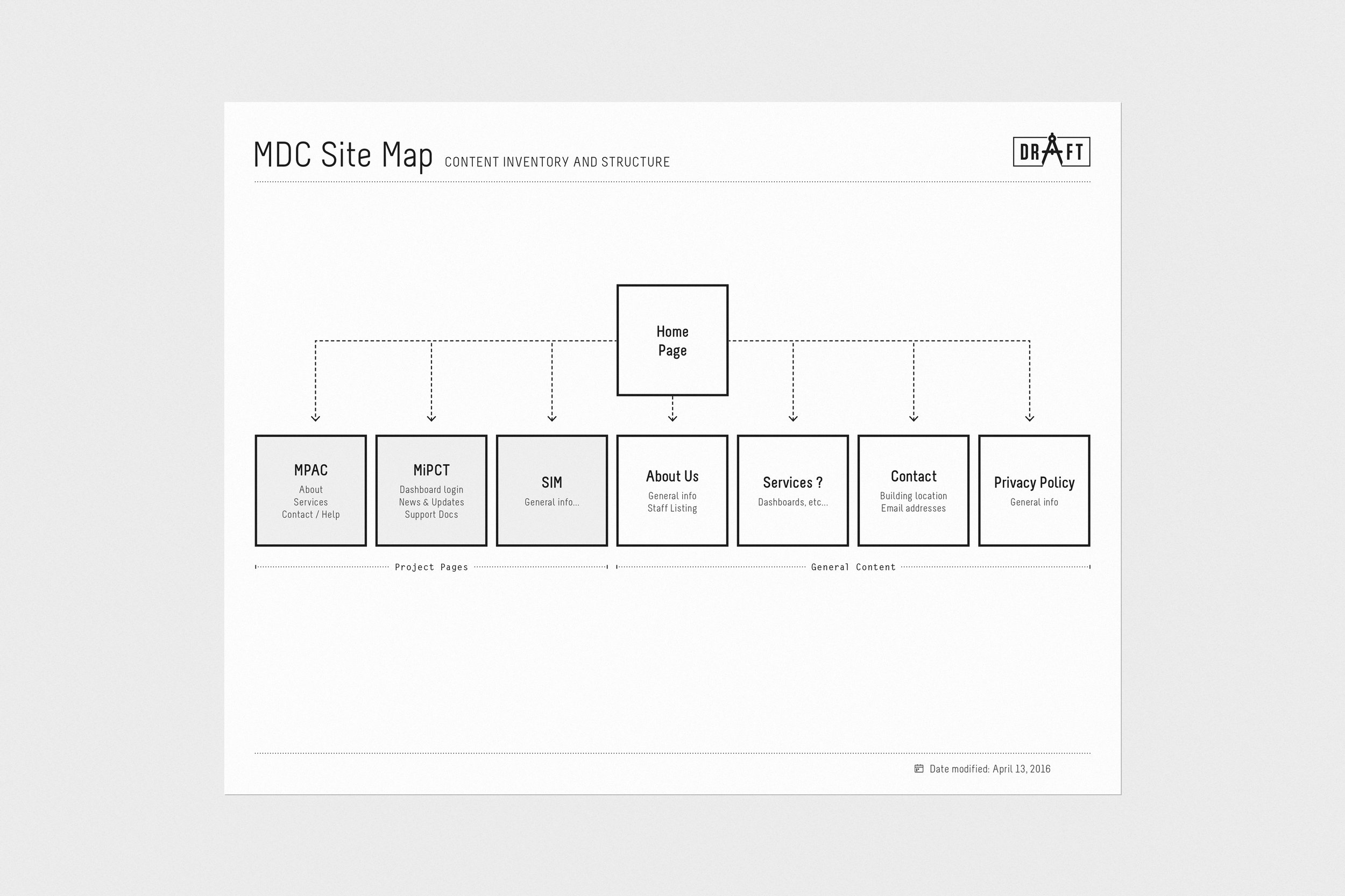 MDC_website_site-map_1.jpg