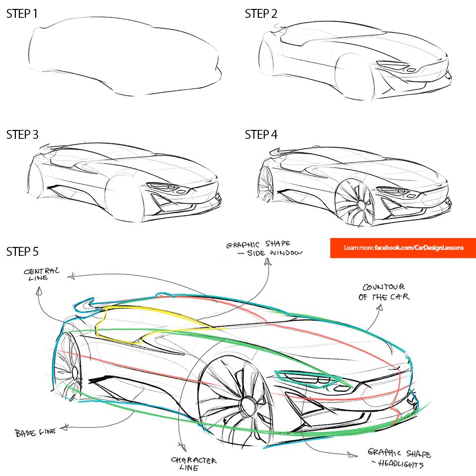 The Design Creation of a Car