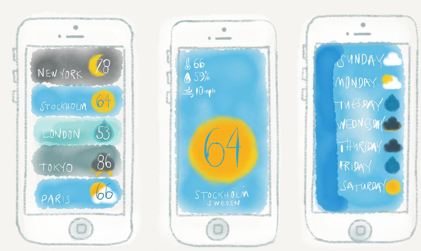 Weather app for iOS 7. UI