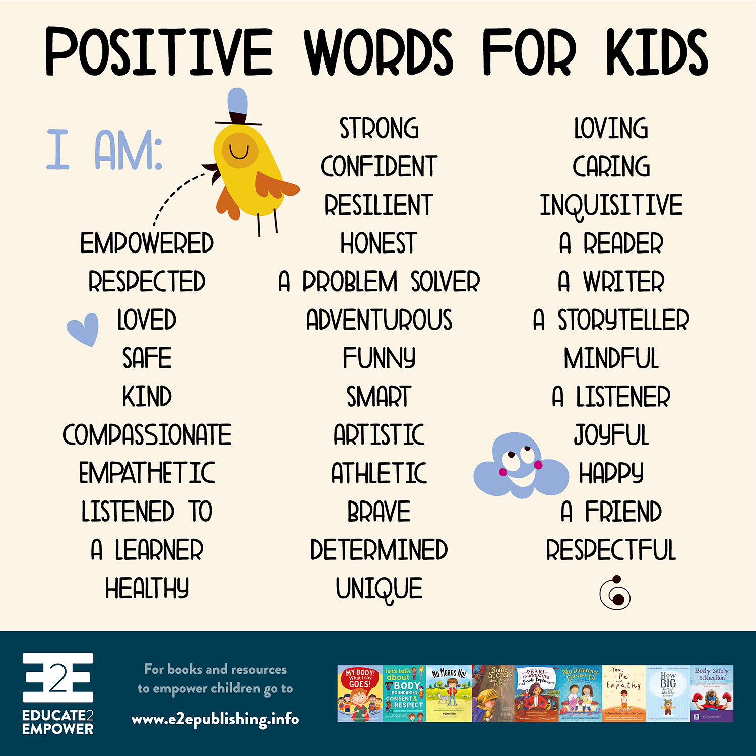 Positive words for kids - Would you like a copy?To download, right/control click on on the linkand select
