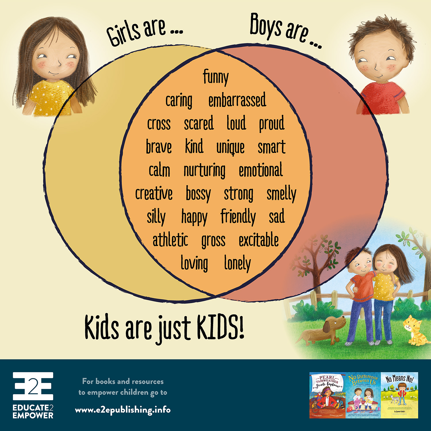 Kids are just KIDS! - Would you like a copy?To download, right/control click on on the linkand select