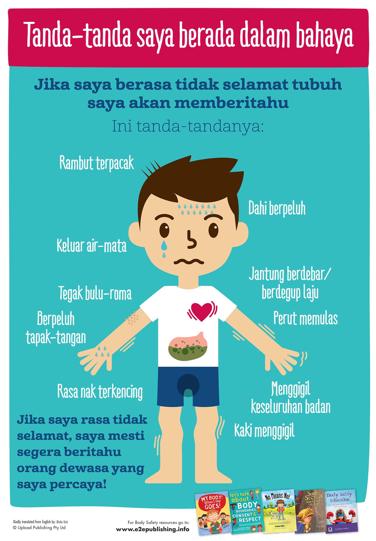 Posters - Empowering children in Body Safety, Gender