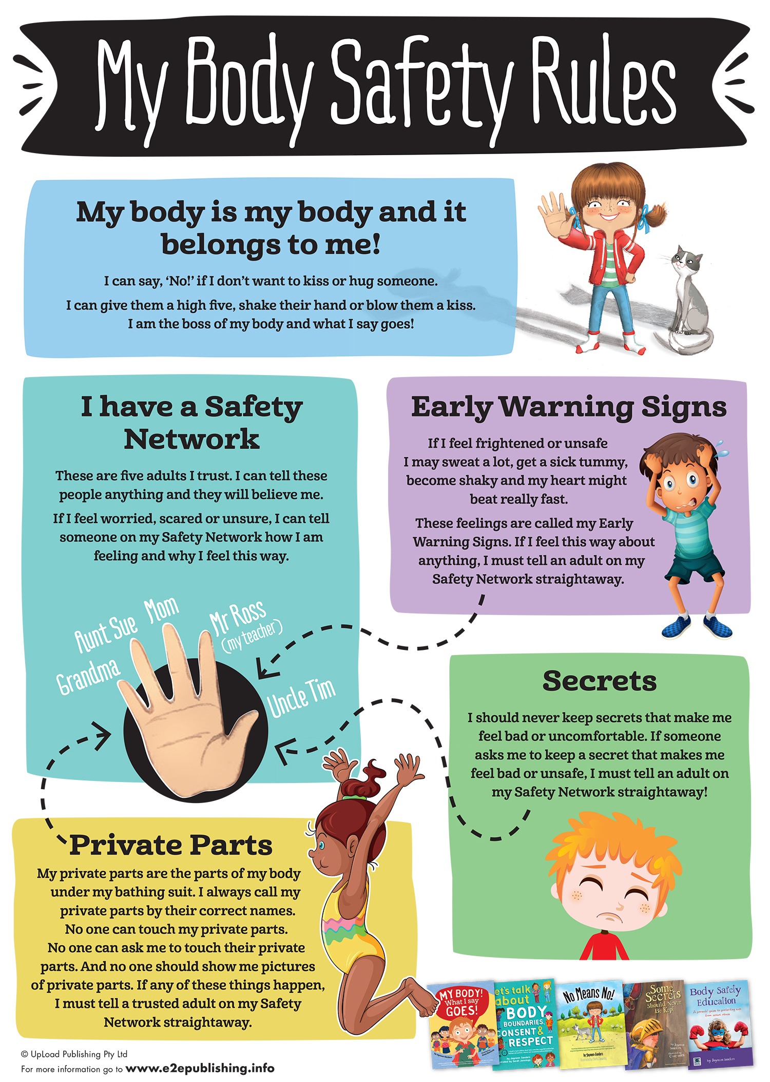 My Body Safety Rules poster — available in 14 languages!  See ALL posters…