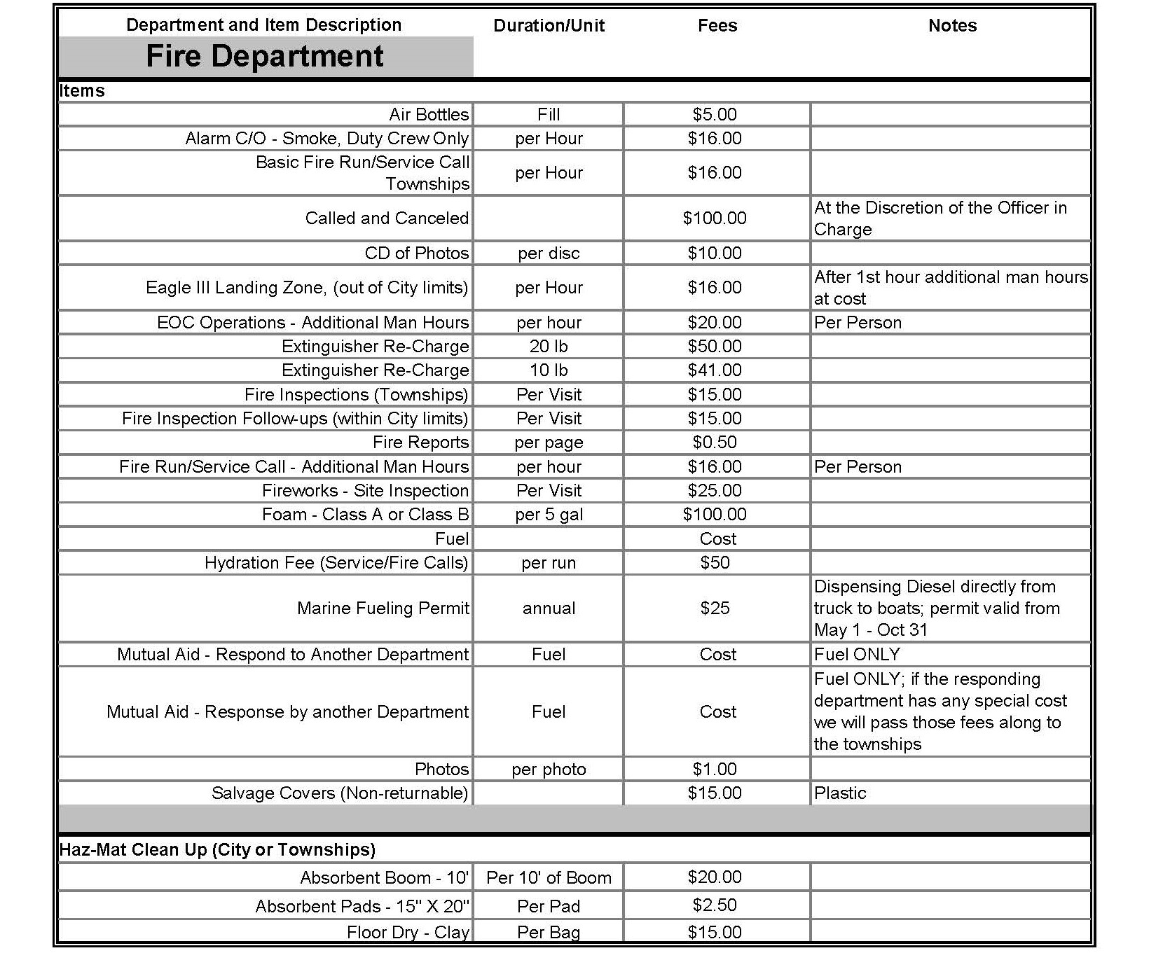 1 Fee Schedule (2019 Revision)_Page_12.jpg