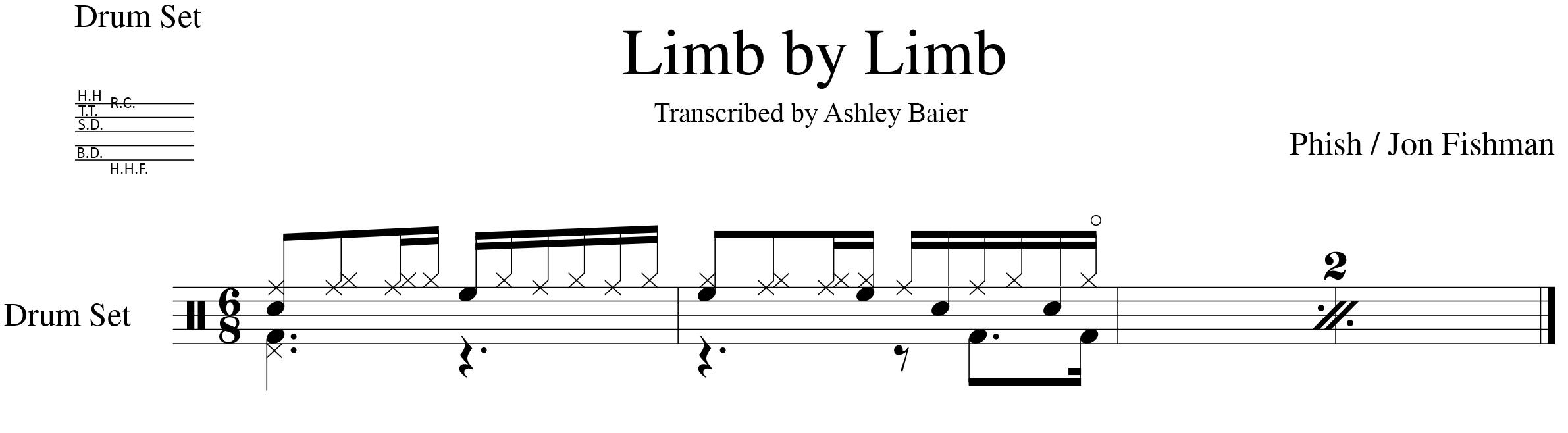 Limb by Limb - Drum Set.jpg