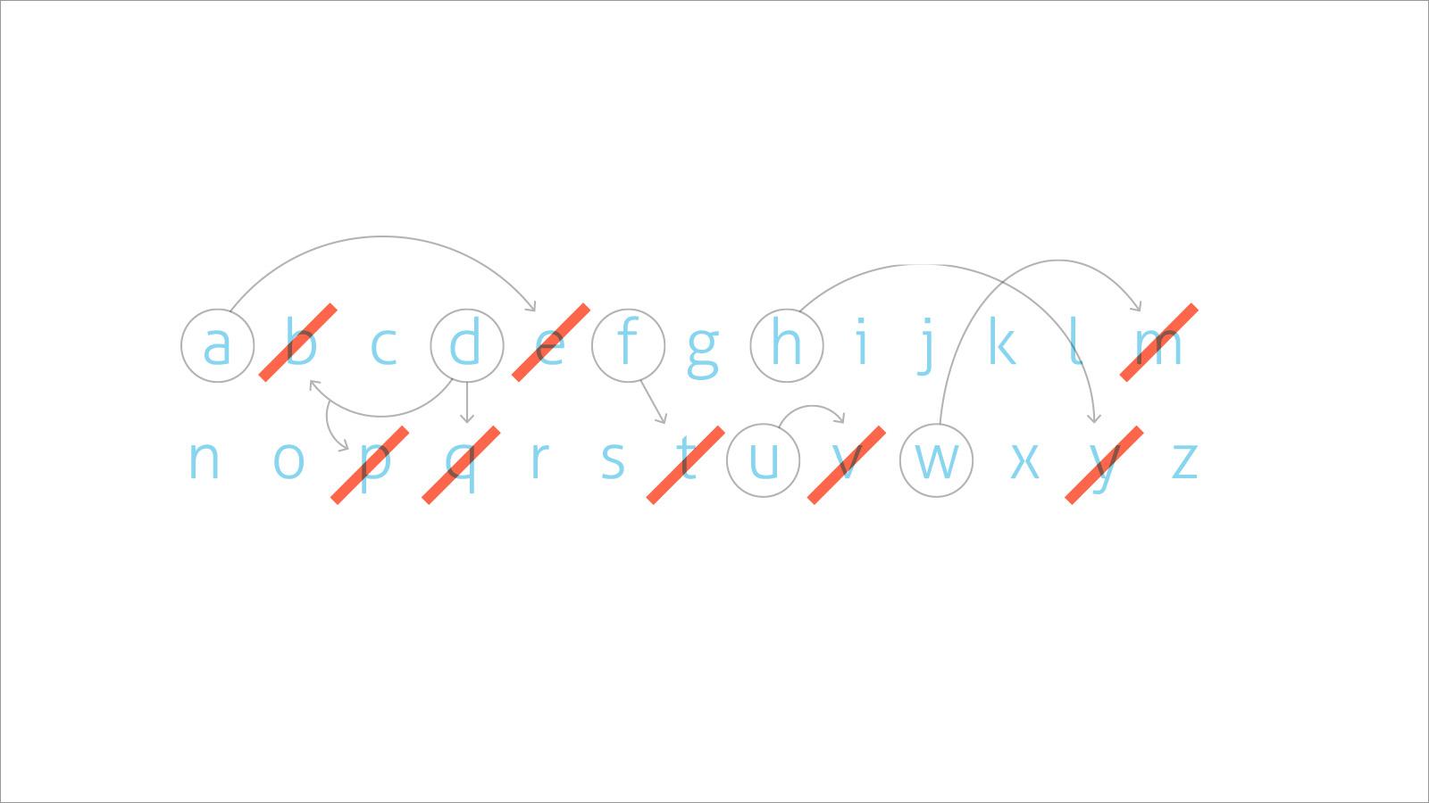 WM_font_strikeThrough.jpg