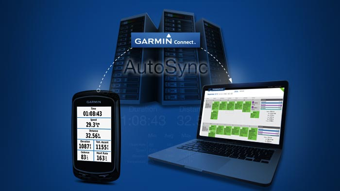 Using Garmin Connect AutoSync with your Training Peaks