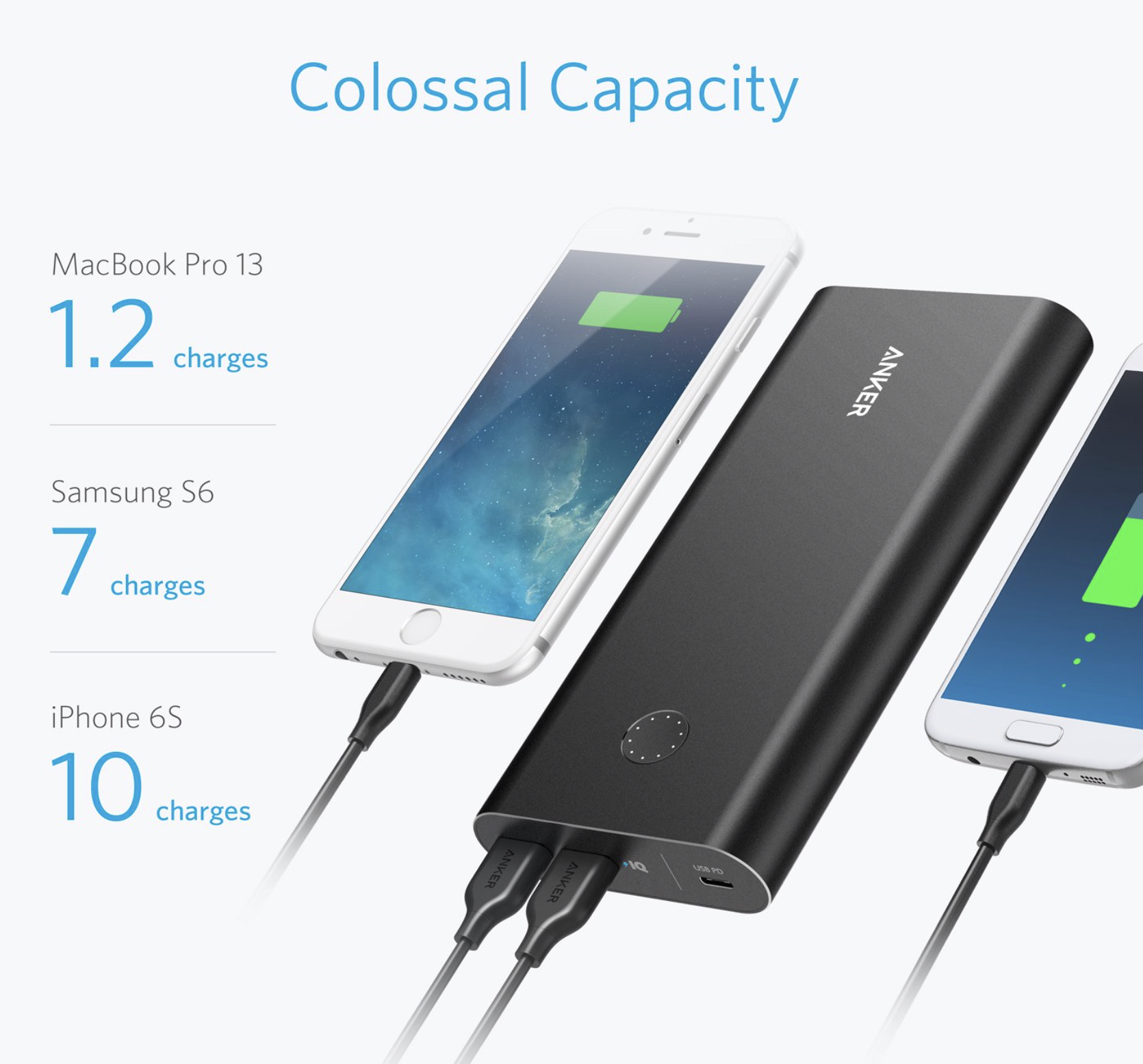 Anker 26,000mAH Portable External Battery  - Ultra-High Capacity that can charge your USB C MacBook as well as phones, gps units, etc. many times over.