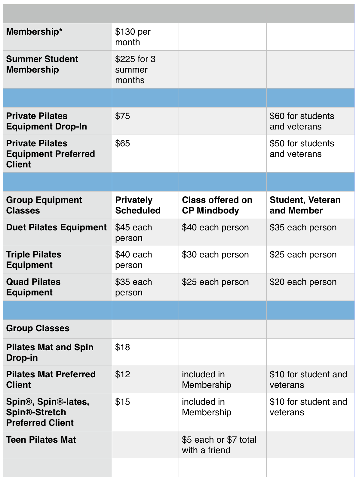 Click on chart to enlarge. *Membership covers unlimited Spin®, Spin®-lates, Spin®-Stretch and Pilates Mat classes a month (limit one per day). Membership requires a six-month agreement.  Pilates Equipment classes and Private Sessions will include use of the Reformer, Cadillac, Chair, Ladder/Barrel and Ped-a-pul. Each session is planned by your instructor and will offer a variety of exercises on one or more of the Pilates equipment per session, as well as some mat work.