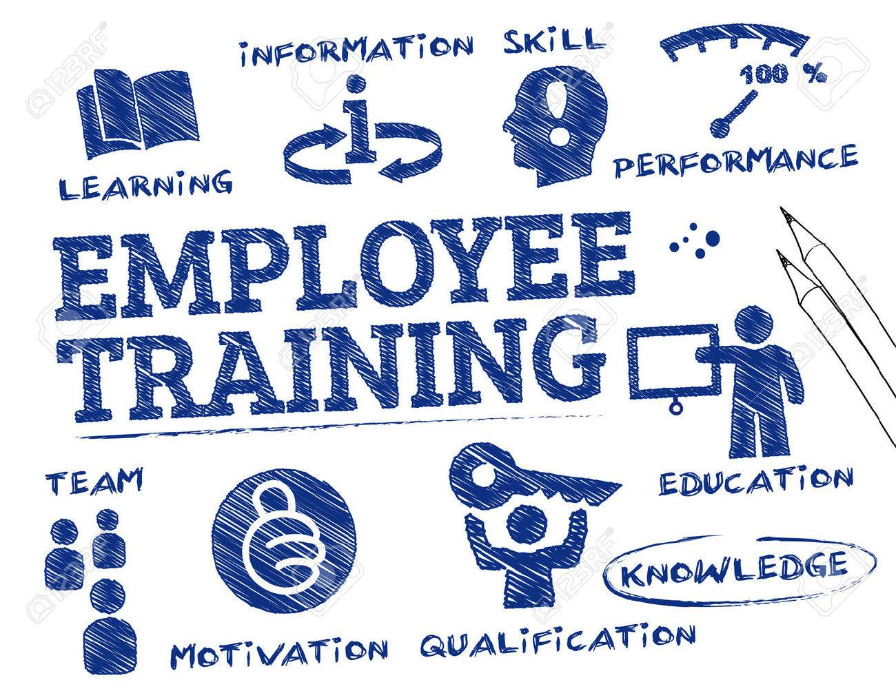 Time to Learn! - All new employees are required to complete the training described below. As you progress through the training, you will move into different roles within the cafe.
