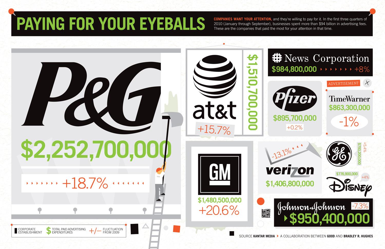 advertising$companies.jpg