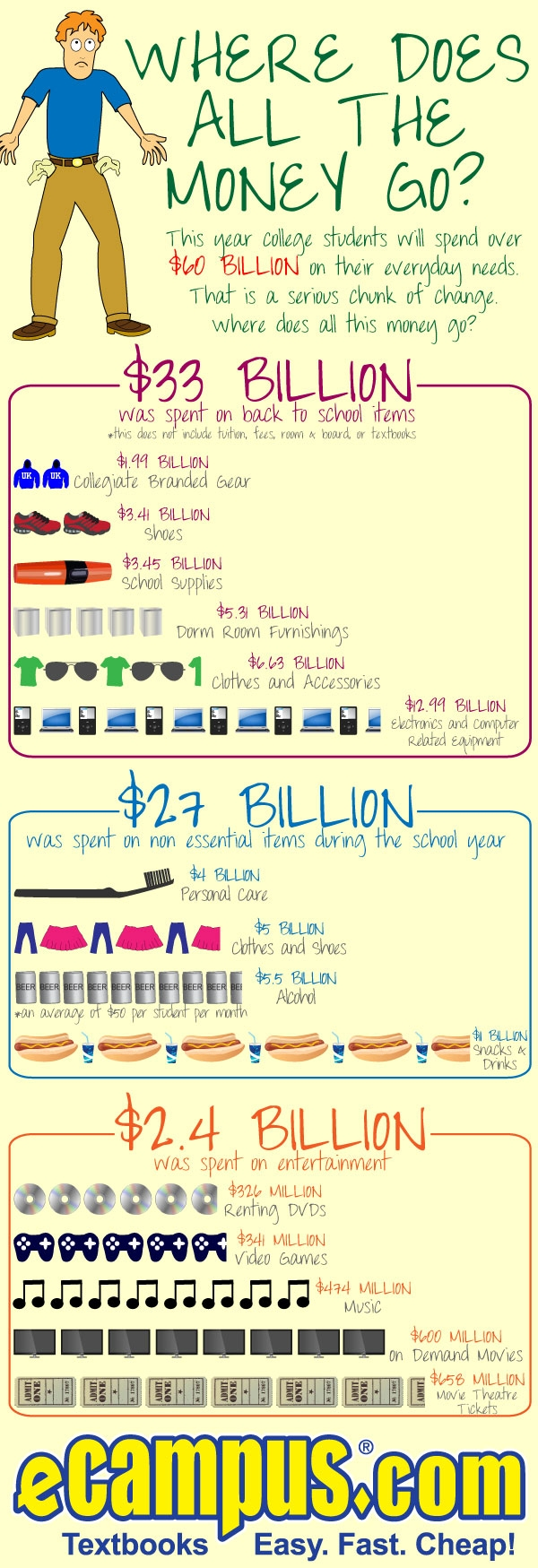 infographic-where-is-the-money.jpeg