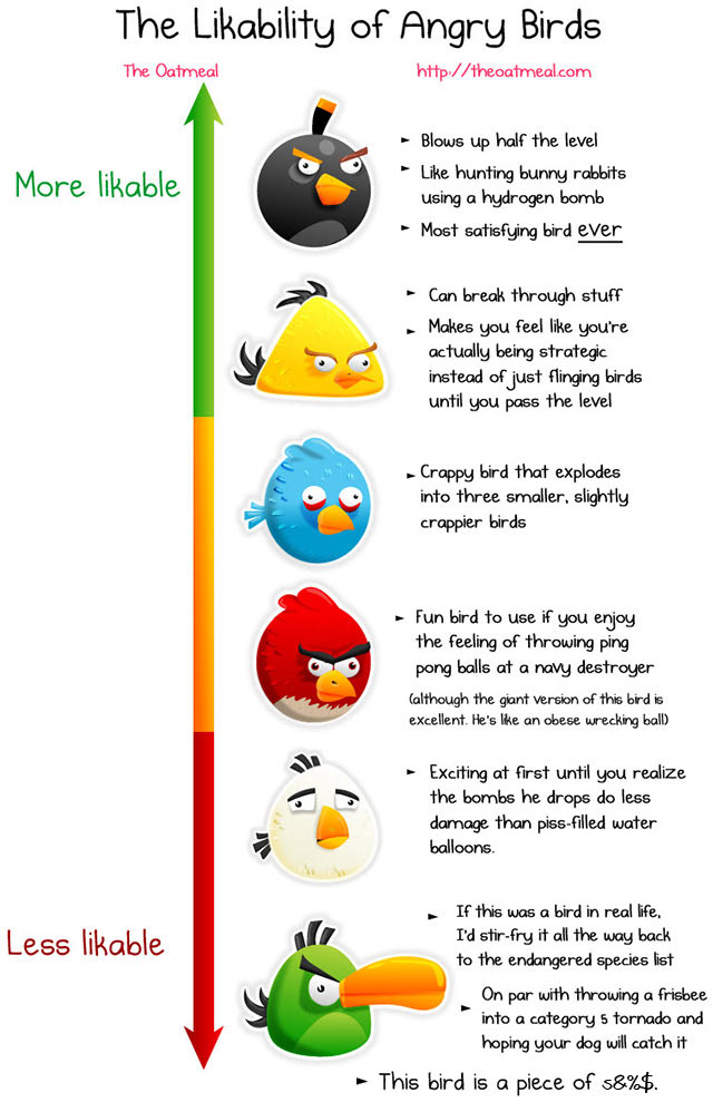 angry-birds-infographic-graphic.jpg