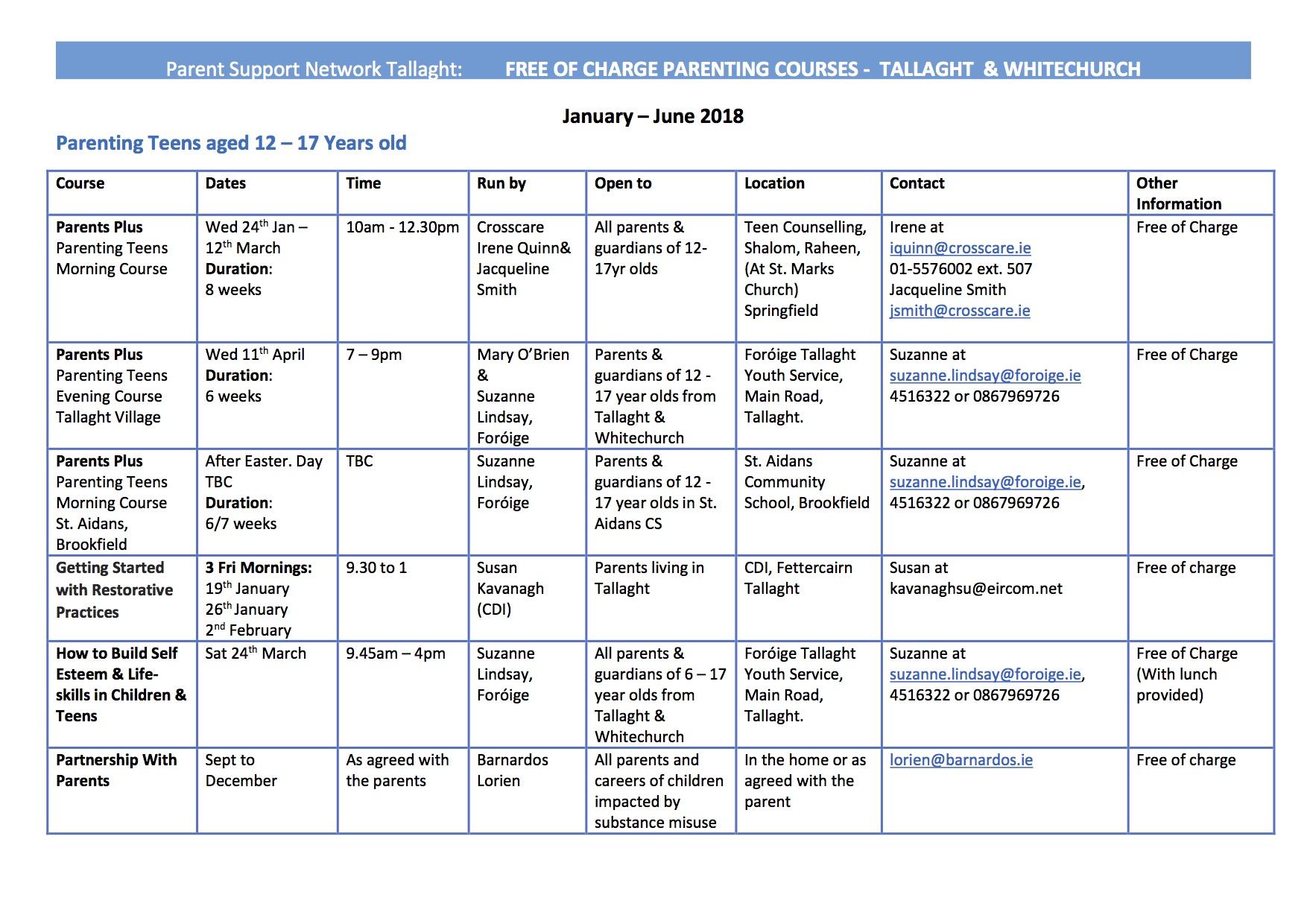 2018 Calendar PSNT Parent Courses Jan - June.jpg