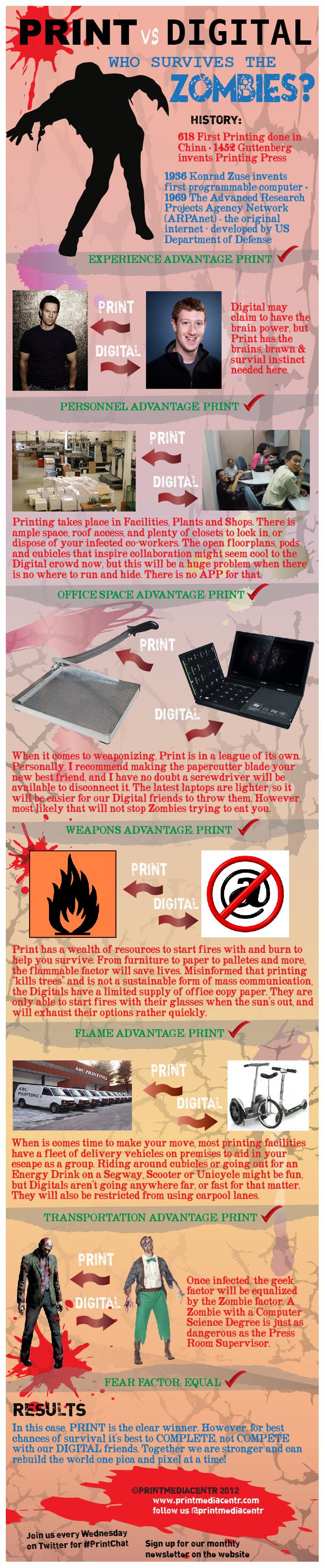 Print_vs_Digital_Zombie_Survival.jpg