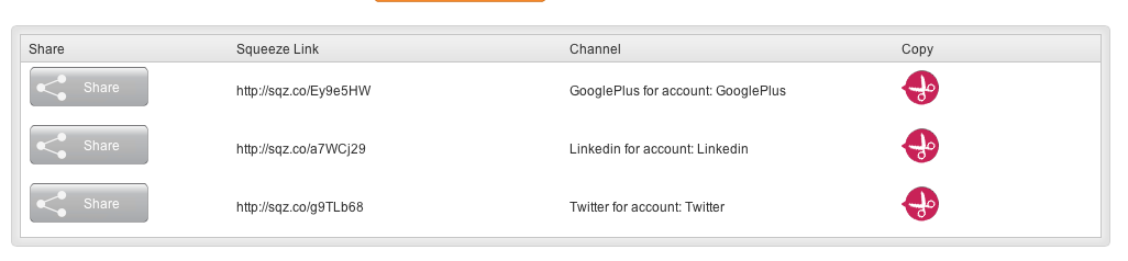 Fig 1 : Creating custom URLs