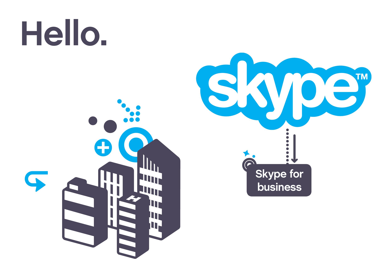 Skype — MR