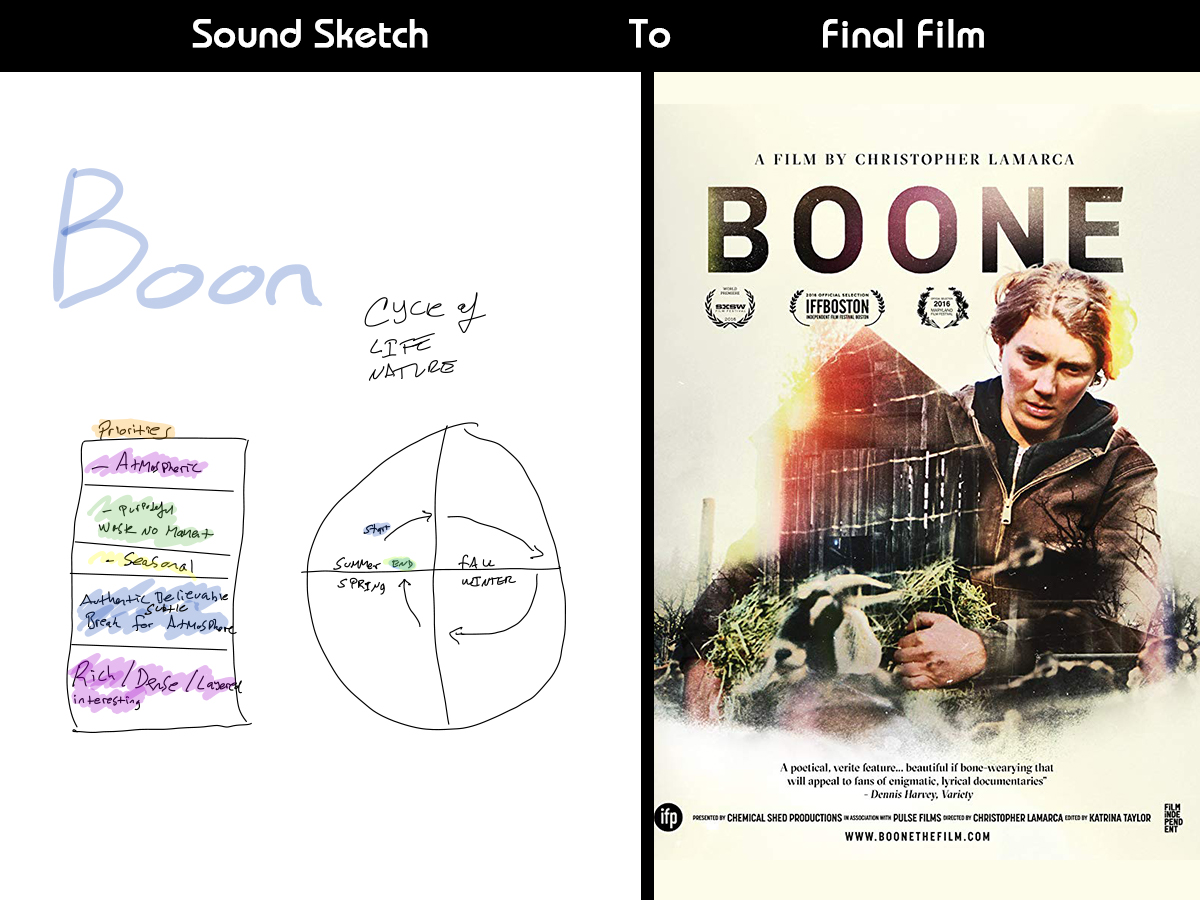 BoonSoundMapWithPosterb.jpg