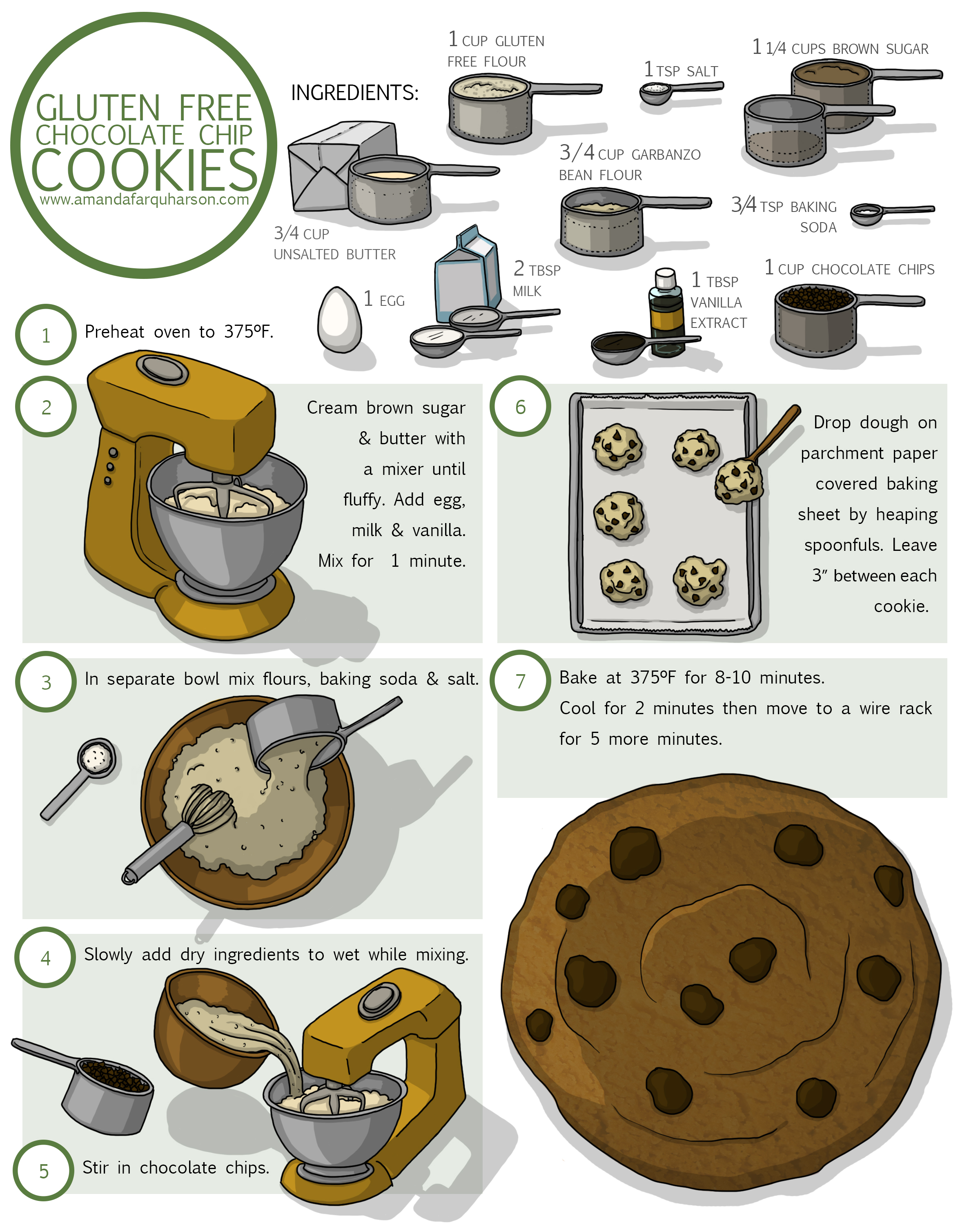 Gluten Free Chocolate Chip Cookies (Options for vegan/egg free/dairy free cookies in the notes below)