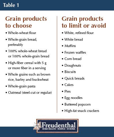 Grains_Table.jpg
