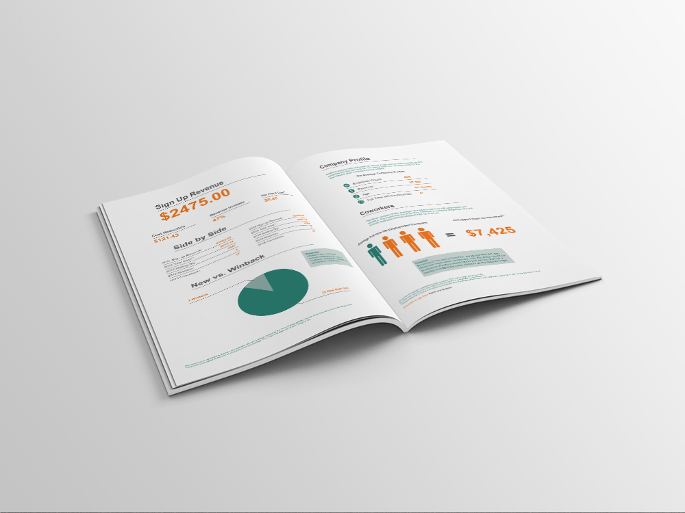 Human Resources of Central Ohio - Marketing Report