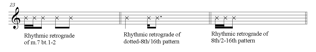 Christmas Fantasy Overture- JTW rhythmic patterns.jpg