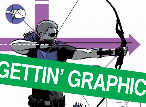 Hawkeye might be an Avenger, but the real superhero is Matt Fraction, the author of this new collection of  Hawkeye  comics.
