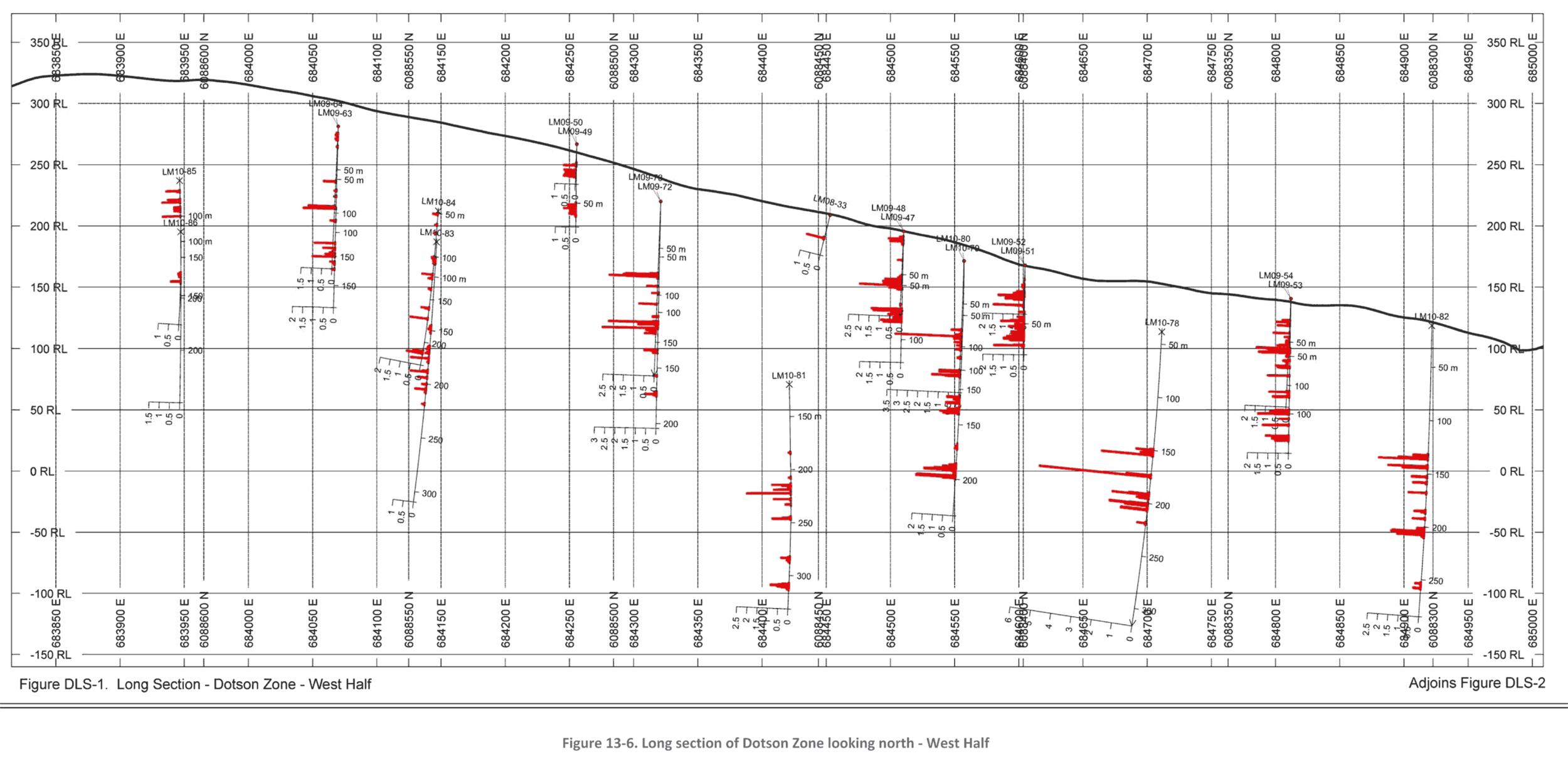 aurora-geosciences-assessment-of-bokan.png