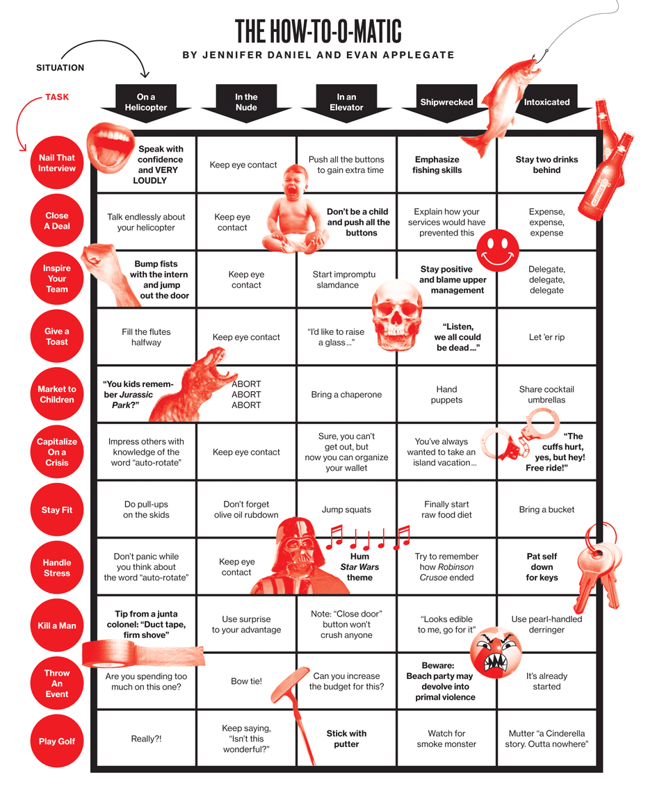 """Unlilkely business scenarios, penned with  Jennifer Daniel . Yes this counts as a """"graphic."""""""