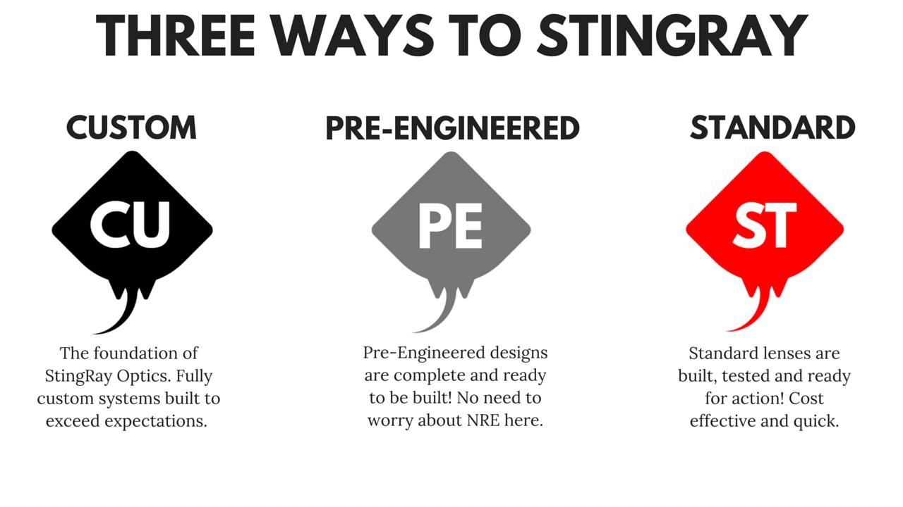 THREE WAYS TO STINGRAY.png