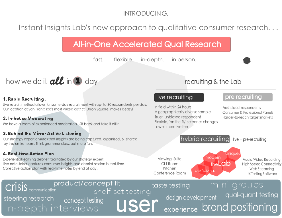 ACCELERATED QUAL INFO SHEET V2.png