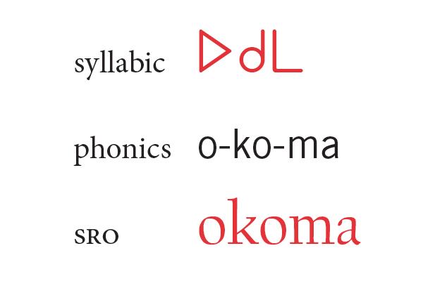 syllabics