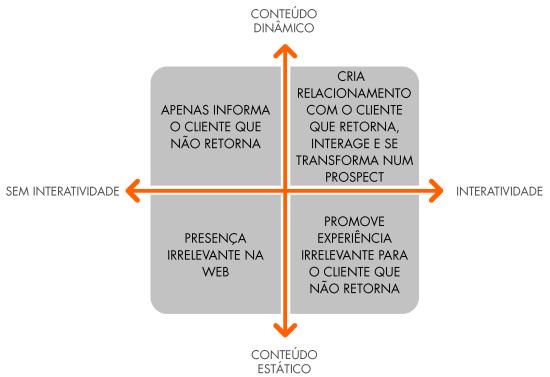 lembre-se. você pode baixar gratuitamente todos os templates da brandME para montar seu próprio plano de negócios e tirar suas dúvidas pelo facebook. Clique aqui para fazer o download: http://www.brandme.com.br/download-template