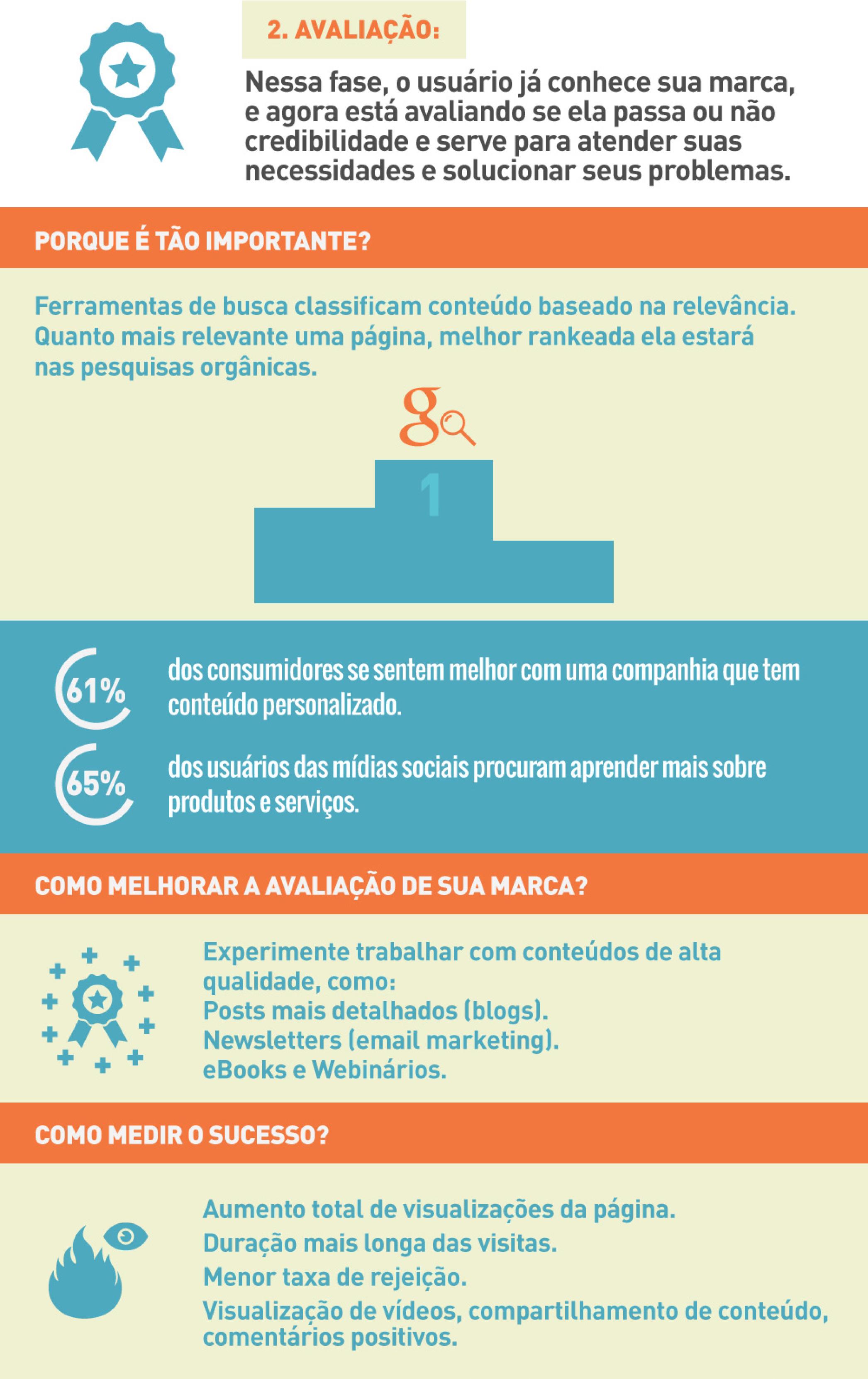 marketing-conteudo3