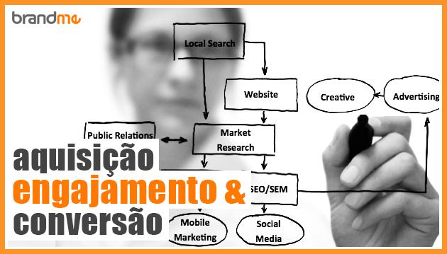 2 - estrategias marketing.png