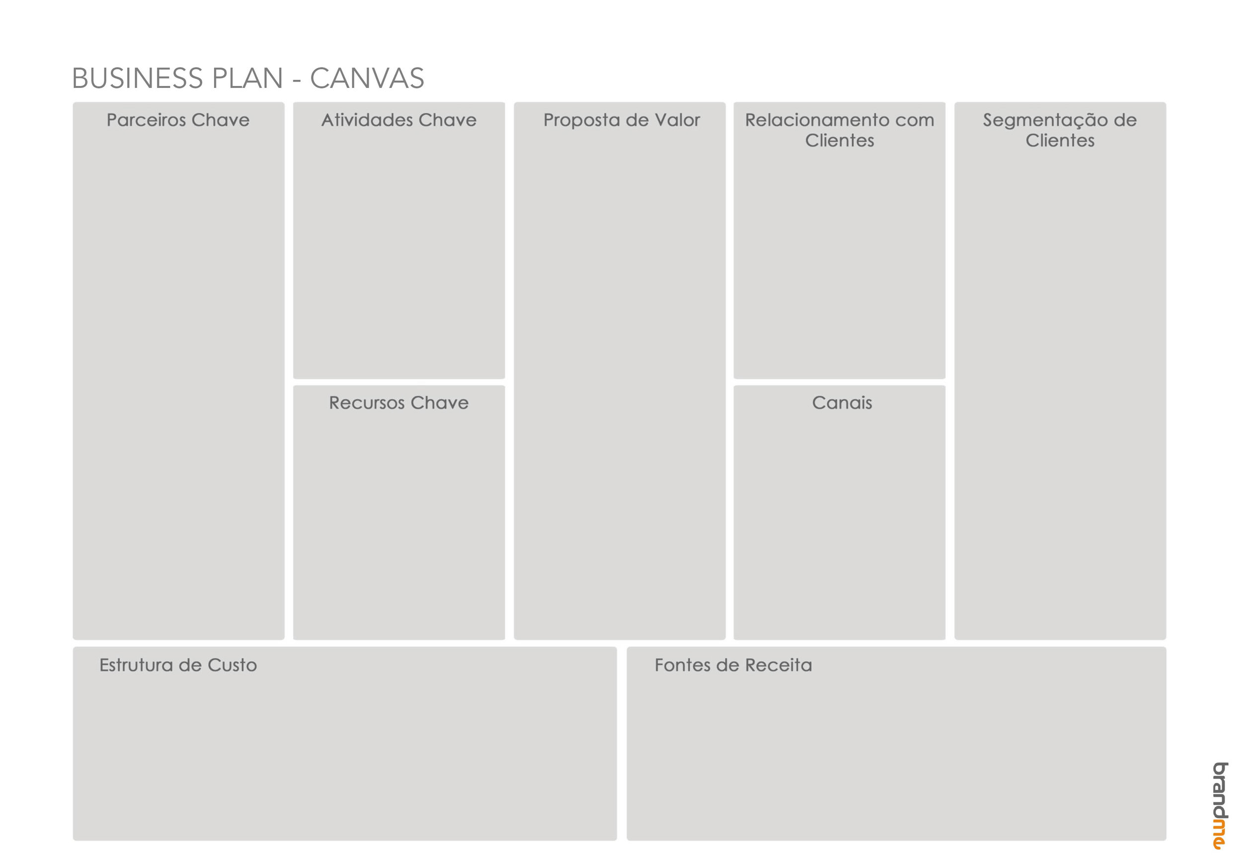 Canvas - Business Plan