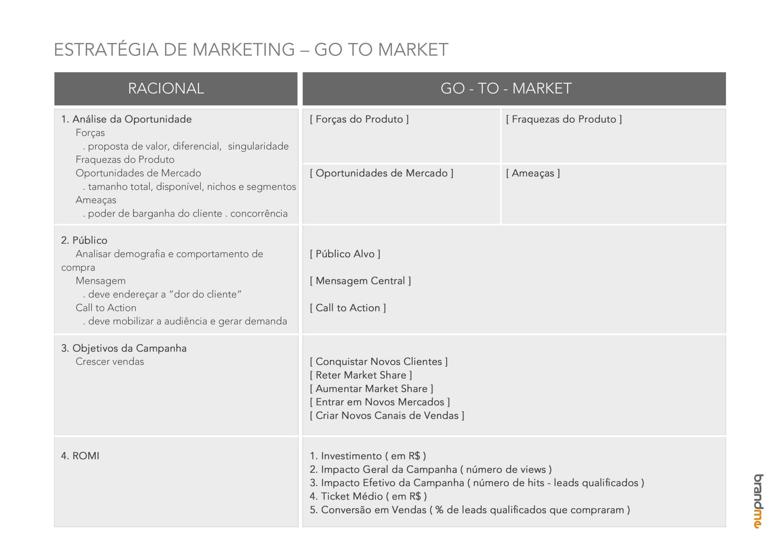 Estratégia de Marketing - GO TO MARKET