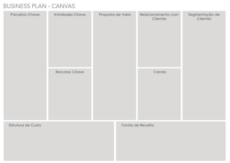 Baixe gratuitamente os templates da brandME para montar seus planos de negócios.   CLIQUE AQUI  para download