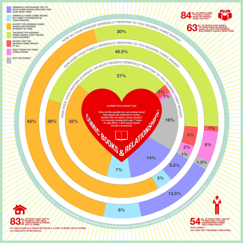 relationship_infographic071013_sm.jpg