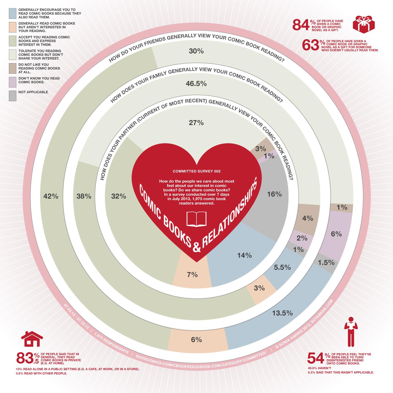relationship_infographic071013_alt_sm.jpg