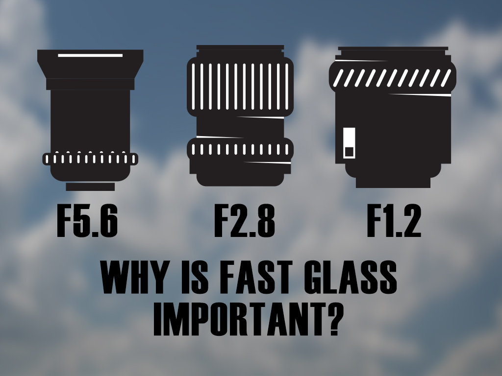 Lenses with a low aperture... 2.8 and lower are called fast glass because the let in a lot of light quickly. You pay for the speed/aperture.
