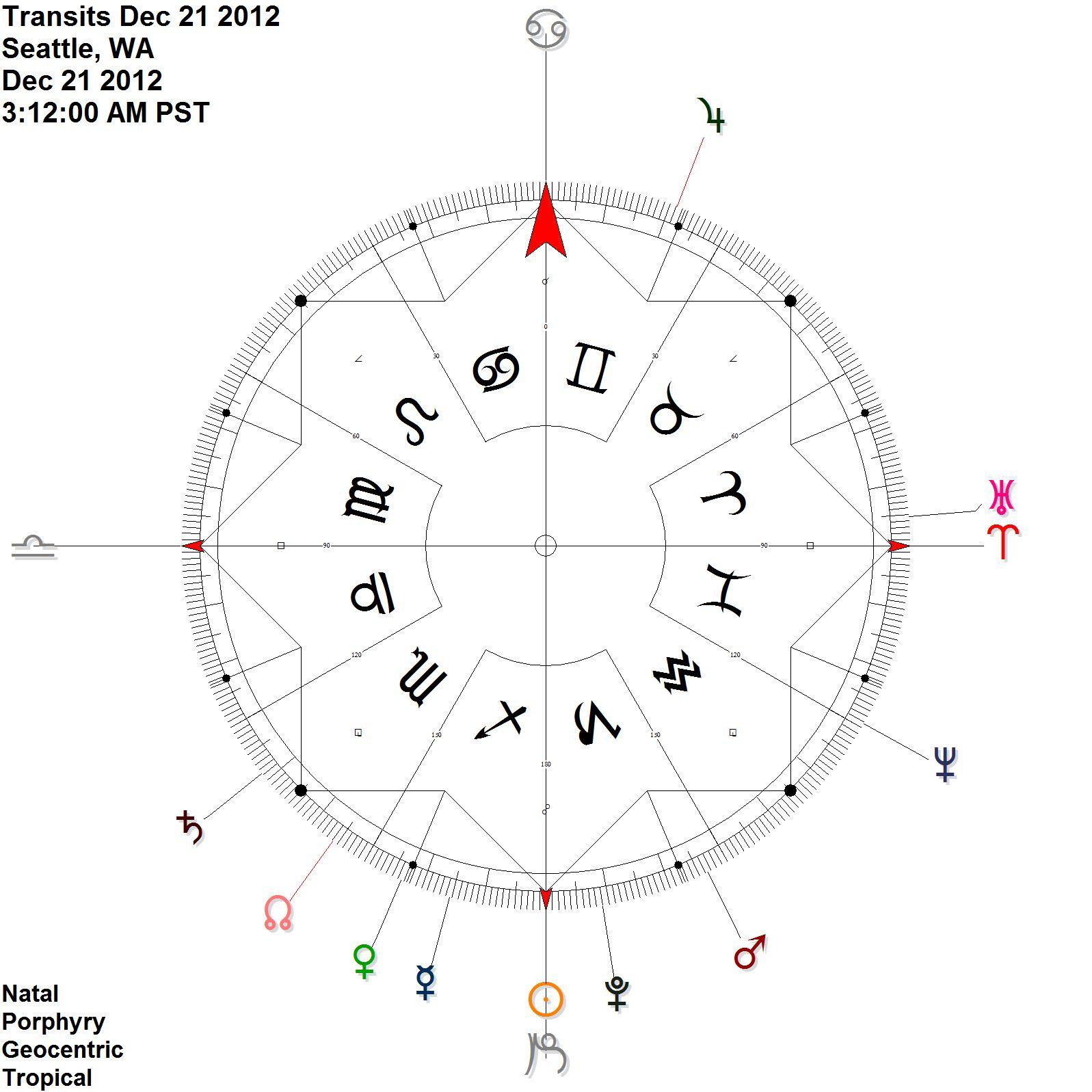 december 2012 solstice.jpg