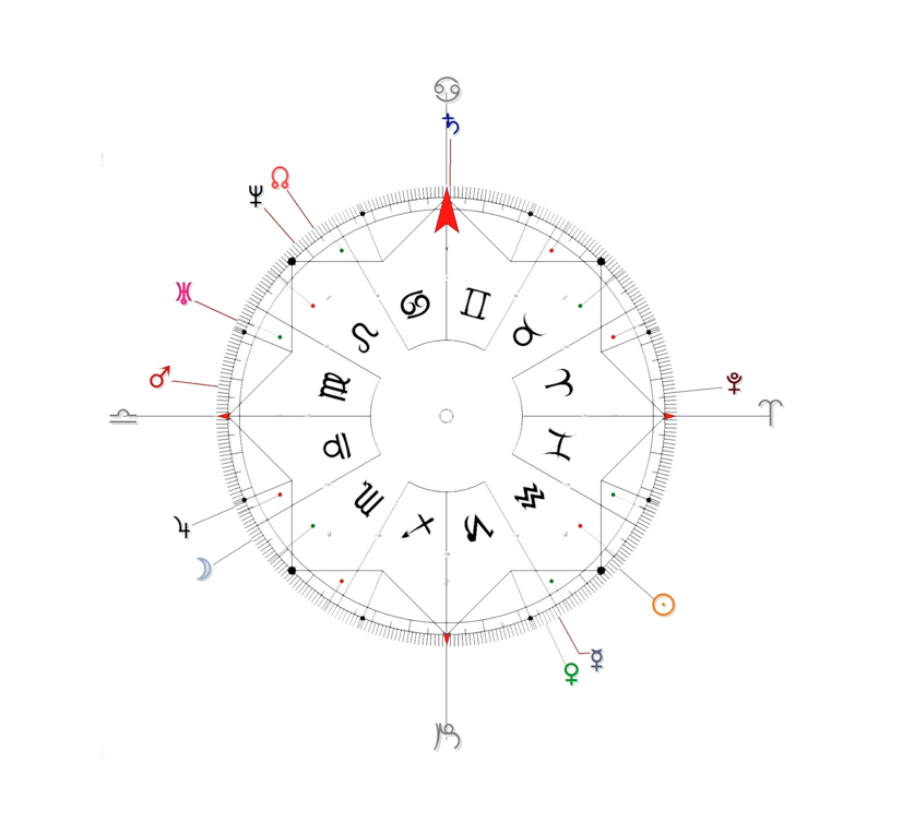 Birth chart of the 2nd century astrologer, Vettius Valens