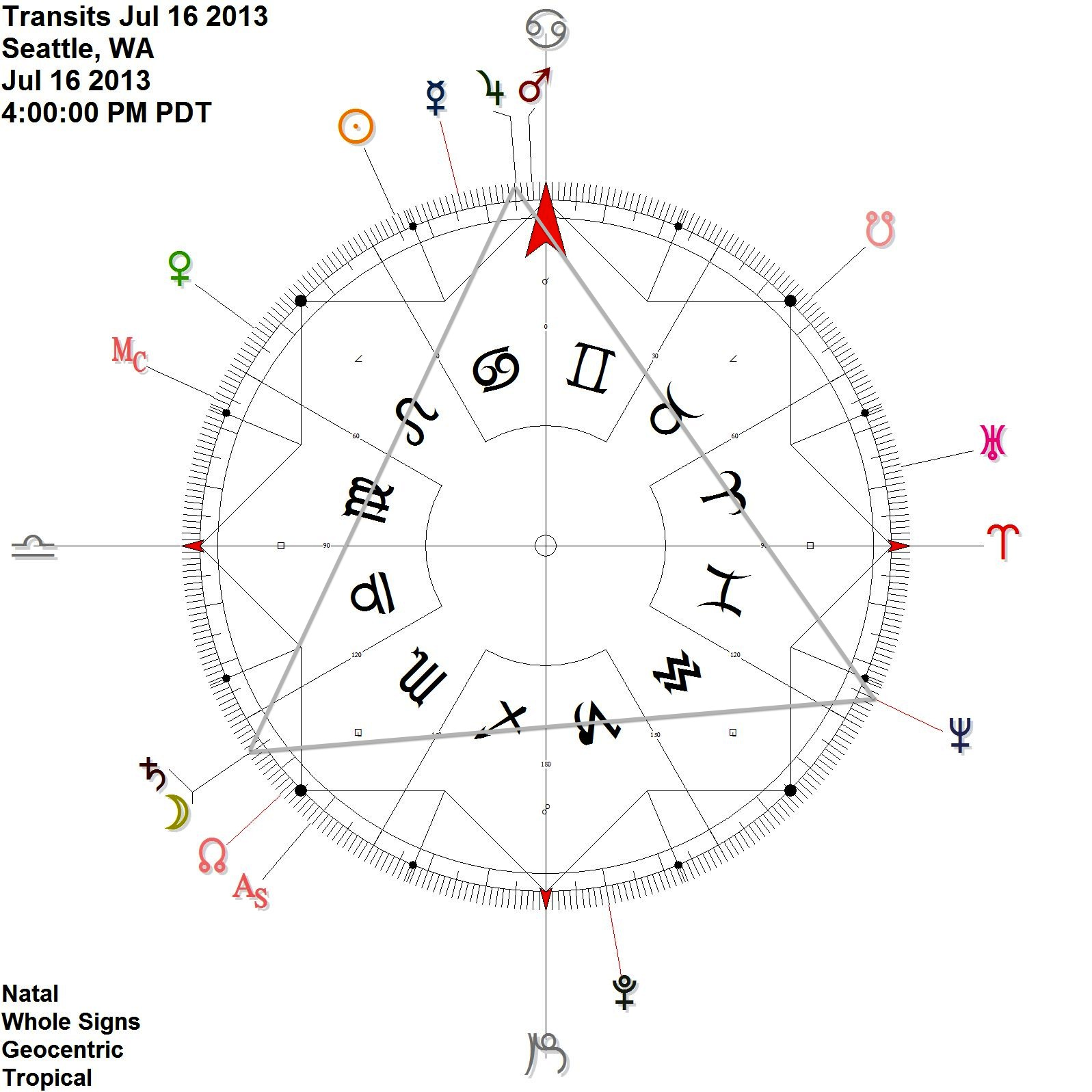 Moon joins Saturn @ 4'52 Scorpio - activating the grand trine configuration between Jupiter, Saturn, and Neptune.